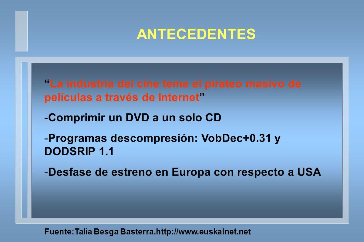 La industria del cine teme el pirateo masivo de películas a través de Internet -Comprimir un DVD a un solo CD -Programas descompresión: VobDec+0.31 y DODSRIP 1.1 -Desfase de estreno en Europa con respecto a USA Fuente:Talia Besga Basterra.http://www.euskalnet.net ANTECEDENTES