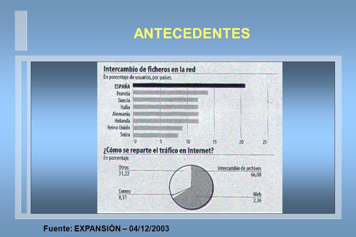 Fuente: EXPANSIÓN – 04/12/2003 ANTECEDENTES