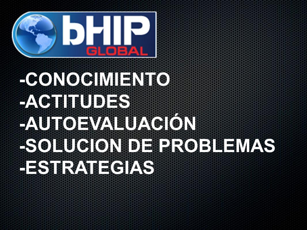 -CONOCIMIENTO -ACTITUDES -AUTOEVALUACIÓN -SOLUCION DE PROBLEMAS -ESTRATEGIAS