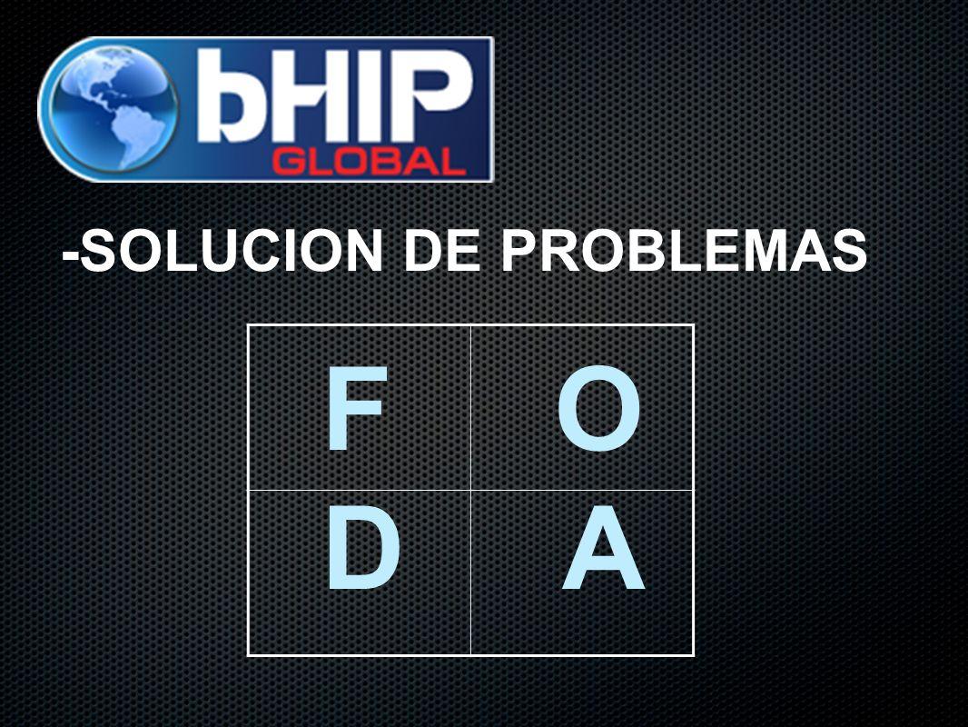 -SOLUCION DE PROBLEMAS F O D A