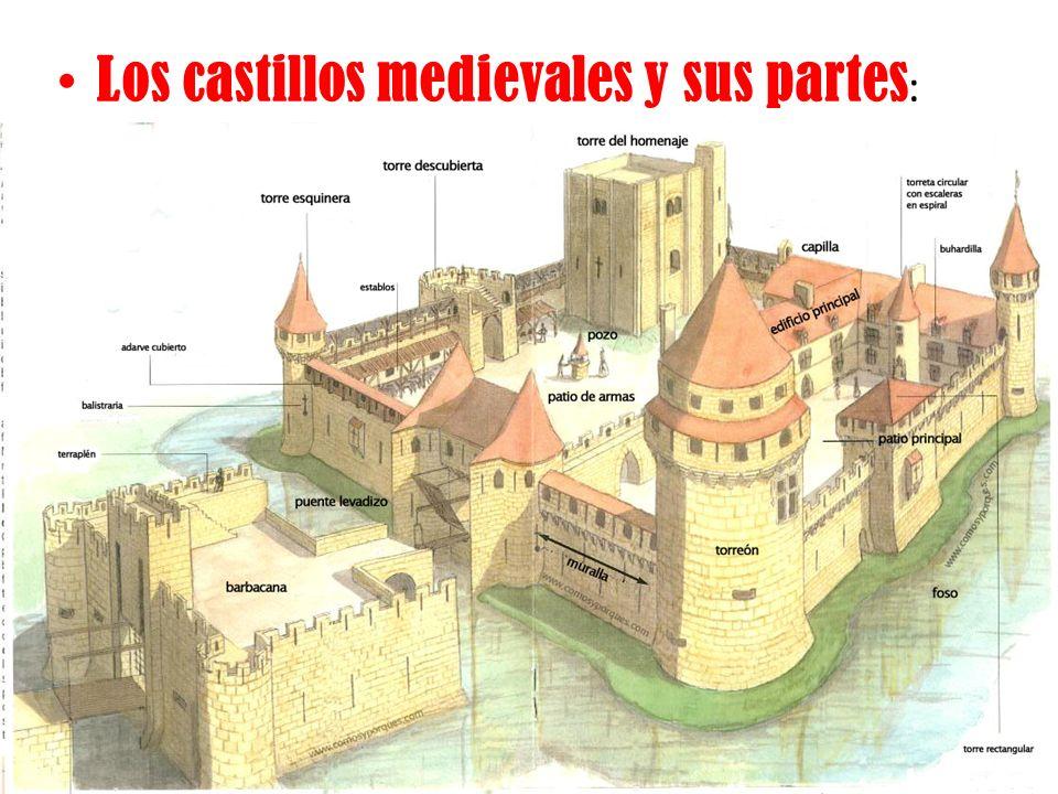 Los castillos medievales y sus partes :