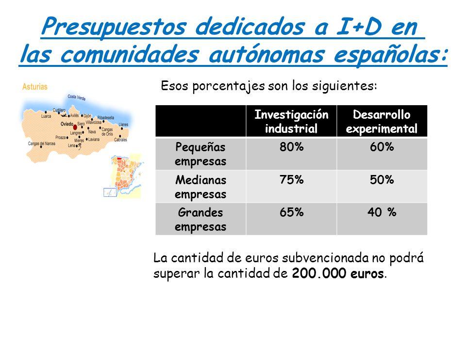 Presupuestos dedicados a I+D en las comunidades autónomas españolas: Esos porcentajes son los siguientes: Investigación industrial Desarrollo experime
