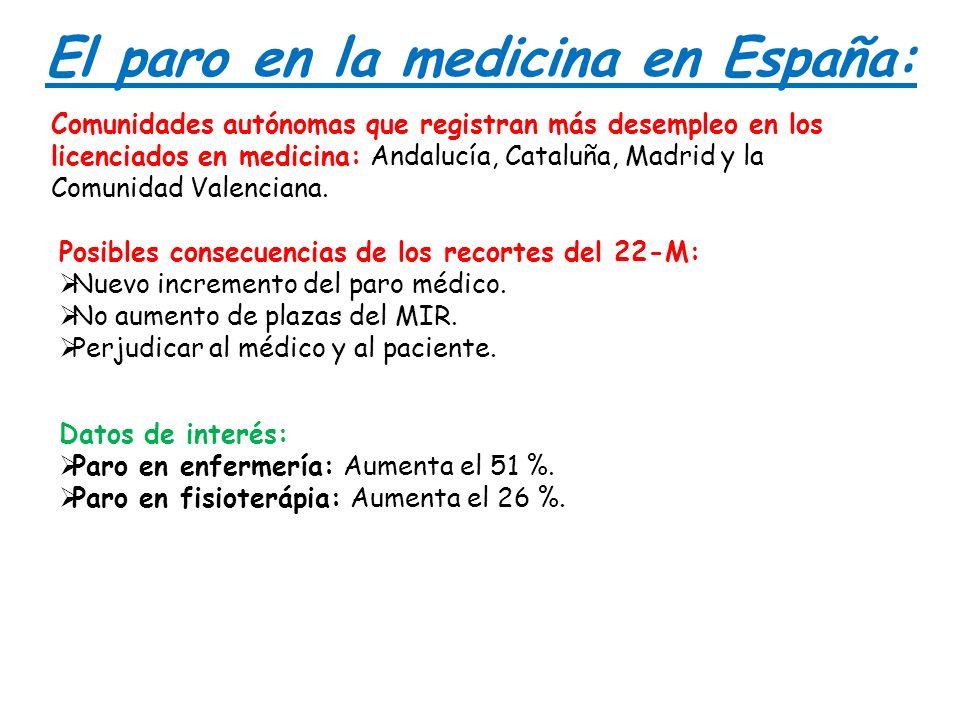 El paro en la medicina en España: Comunidades autónomas que registran más desempleo en los licenciados en medicina: Andalucía, Cataluña, Madrid y la C