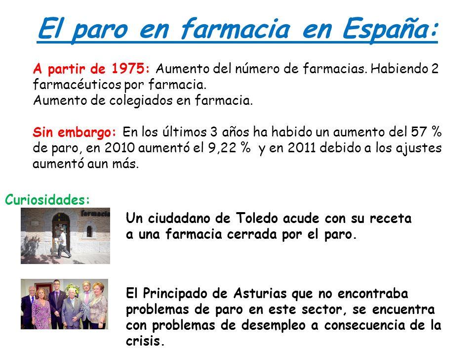 El paro en farmacia en España: A partir de 1975: Aumento del número de farmacias. Habiendo 2 farmacéuticos por farmacia. Aumento de colegiados en farm