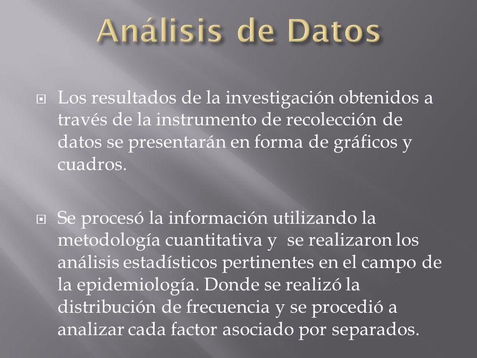 Los resultados de la investigación obtenidos a través de la instrumento de recolección de datos se presentarán en forma de gráficos y cuadros.