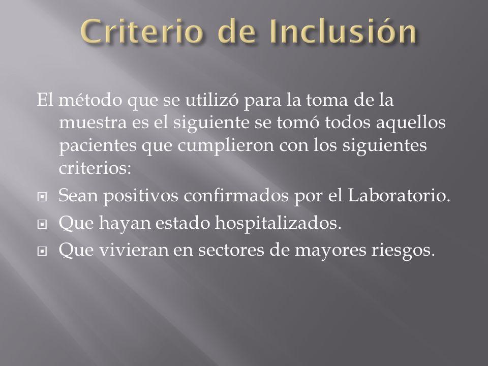 El método que se utilizó para la toma de la muestra es el siguiente se tomó todos aquellos pacientes que cumplieron con los siguientes criterios: Sean positivos confirmados por el Laboratorio.