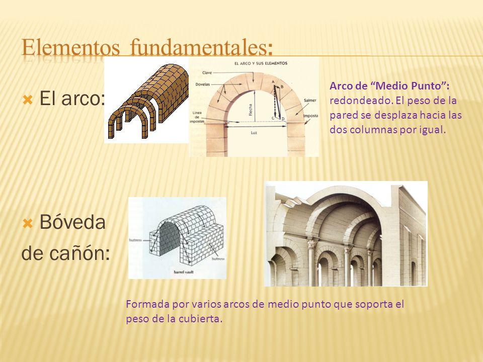 El arco: Bóveda de cañón: Arco de Medio Punto: redondeado.