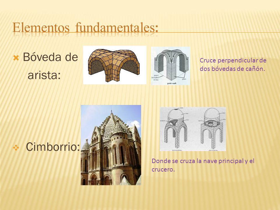 Bóveda de arista: Cimborrio: Cruce perpendicular de dos bóvedas de cañón.
