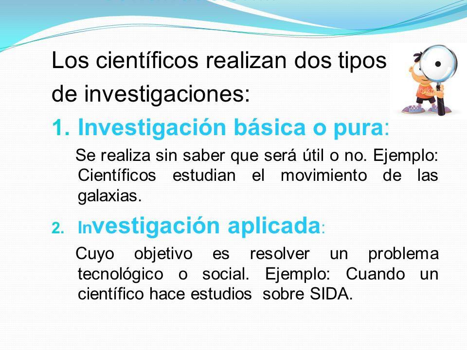 Continuación… Los científicos realizan dos tipos de investigaciones: 1. Investigación básica o pura: Se realiza sin saber que será útil o no. Ejemplo:
