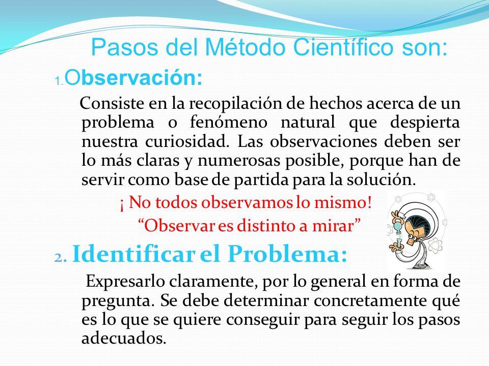 Pasos del Método Científico son: 1. Observación: Consiste en la recopilación de hechos acerca de un problema o fenómeno natural que despierta nuestra