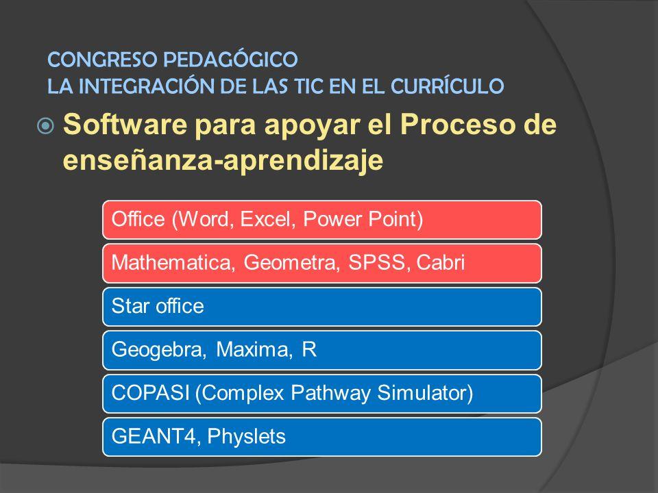 Software para apoyar el Proceso de enseñanza-aprendizaje Office (Word, Excel, Power Point)Mathematica, Geometra, SPSS, CabriStar officeGeogebra, Maxim