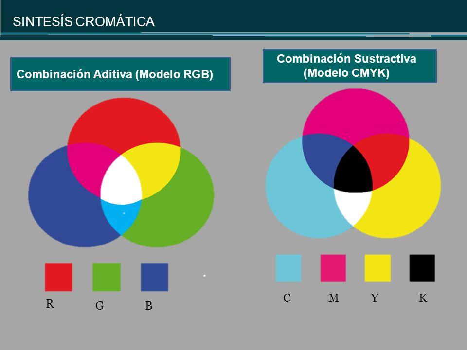R GB CMYK Combinación Aditiva (Modelo RGB) Combinación Sustractiva (Modelo CMYK) SINTESÍS CROMÁTICA