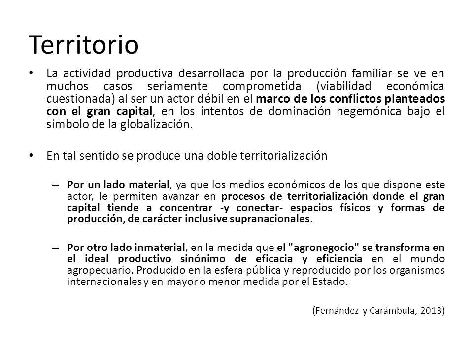 Territorio La actividad productiva desarrollada por la producción familiar se ve en muchos casos seriamente comprometida (viabilidad económica cuestio