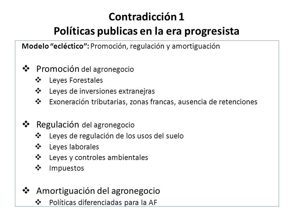 Contradicción 1 Políticas publicas en la era progresista Modelo ecléctico: Promoción, regulación y amortiguación Promoción del agronegocio Leyes Fores