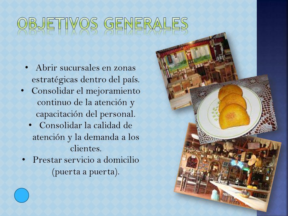 Ofrecer y dar a reconocer nuestra gastronomía colombiana resaltando cada uno de los platos típicos de cada una de las regiones.