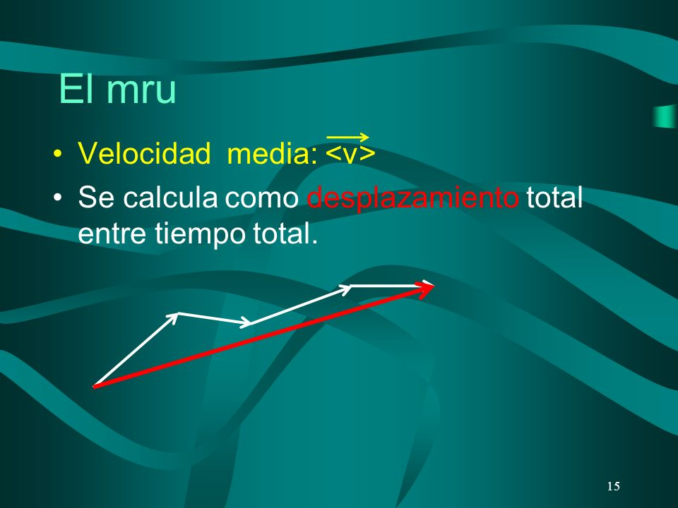 El mru 15 Velocidad media: Se calcula como desplazamiento total entre tiempo total.