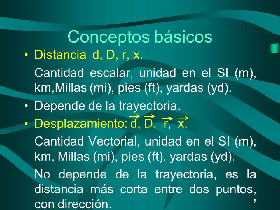 Conceptos básicos Distancia d, D, r, x. Cantidad escalar, unidad en el SI (m), km,Millas (mi), pies (ft), yardas (yd). Depende de la trayectoria. Desp