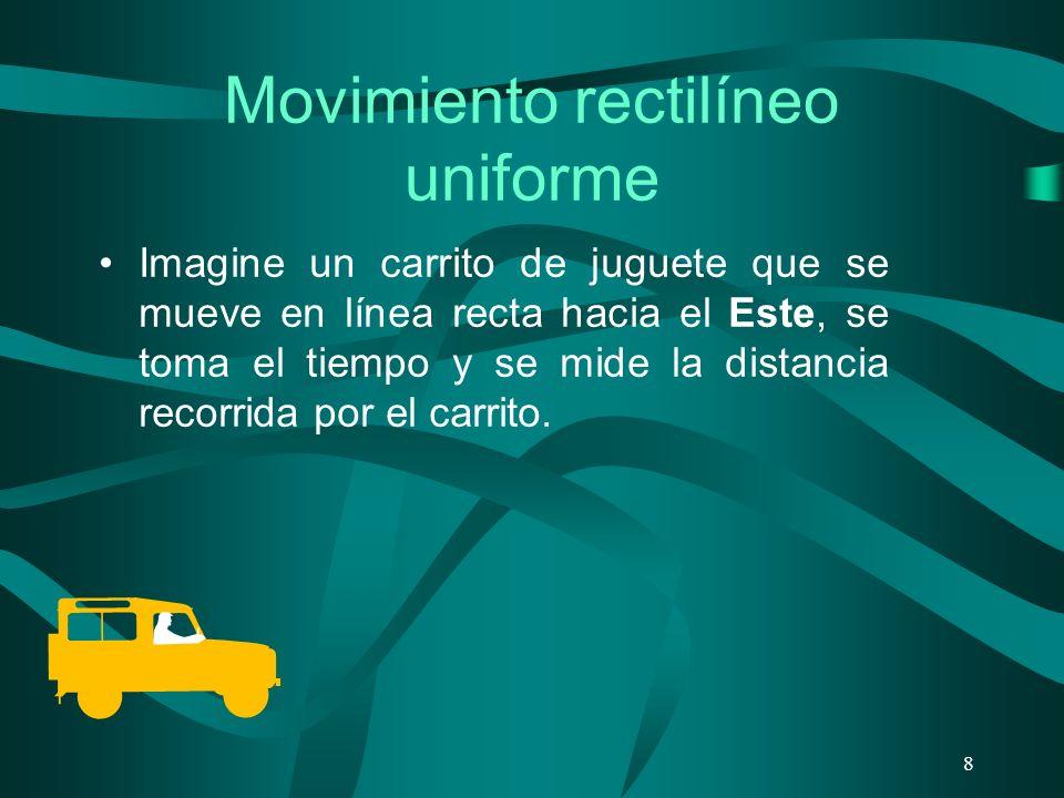 Movimiento rectilíneo uniforme Imagine un carrito de juguete que se mueve en línea recta hacia el Este, se toma el tiempo y se mide la distancia recorrida por el carrito.