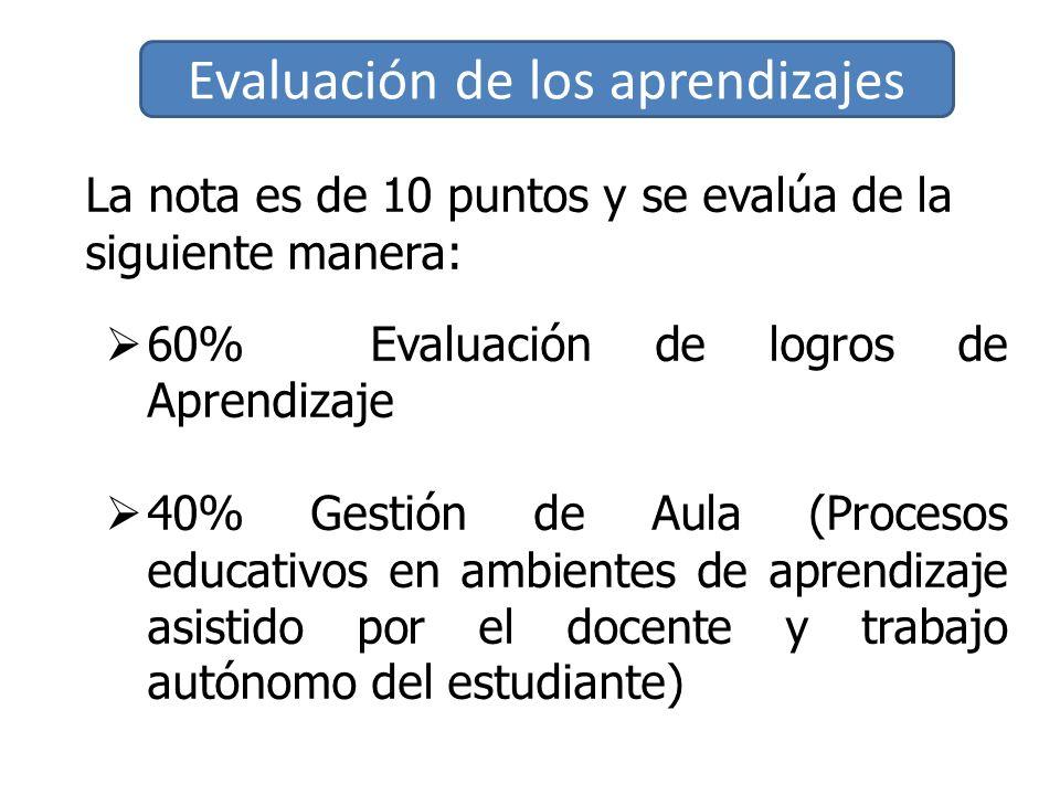 Evaluación de los aprendizajes La nota es de 10 puntos y se evalúa de la siguiente manera: 60% Evaluación de logros de Aprendizaje 40% Gestión de Aula (Procesos educativos en ambientes de aprendizaje asistido por el docente y trabajo autónomo del estudiante)