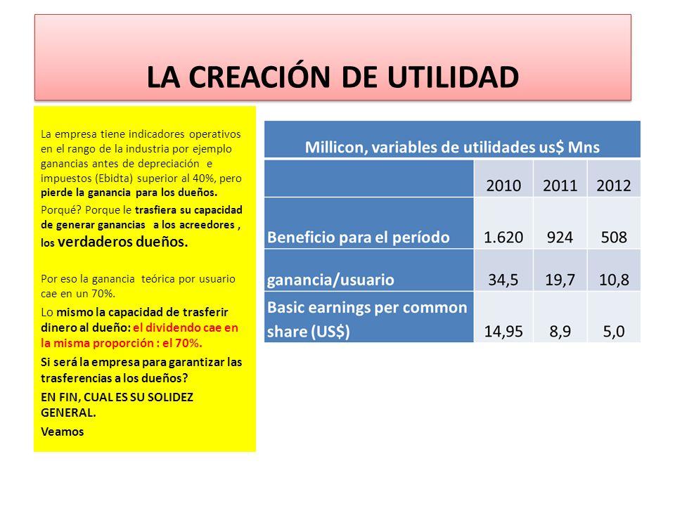 LA CREACIÓN DE UTILIDAD La empresa tiene indicadores operativos en el rango de la industria por ejemplo ganancias antes de depreciación e impuestos (Ebidta) superior al 40%, pero pierde la ganancia para los dueños.