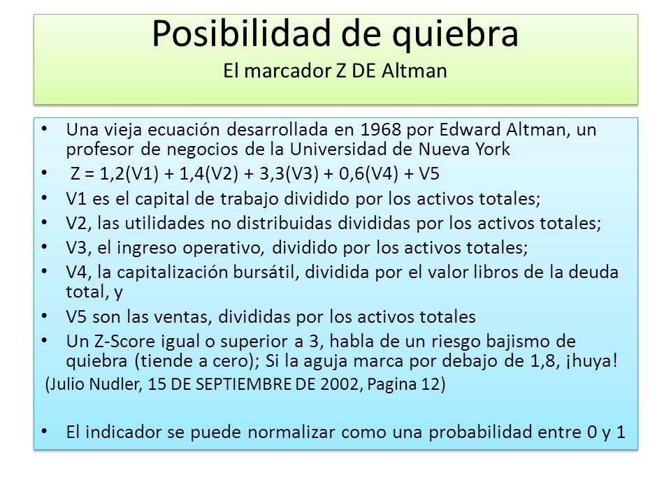 Posibilidad de quiebra El marcador Z DE Altman Una vieja ecuación desarrollada en 1968 por Edward Altman, un profesor de negocios de la Universidad de Nueva York Z = 1,2(V1) + 1,4(V2) + 3,3(V3) + 0,6(V4) + V5 V1 es el capital de trabajo dividido por los activos totales; V2, las utilidades no distribuidas divididas por los activos totales; V3, el ingreso operativo, dividido por los activos totales; V4, la capitalización bursátil, dividida por el valor libros de la deuda total, y V5 son las ventas, divididas por los activos totales Un Z-Score igual o superior a 3, habla de un riesgo bajismo de quiebra (tiende a cero); Si la aguja marca por debajo de 1,8, ¡huya.