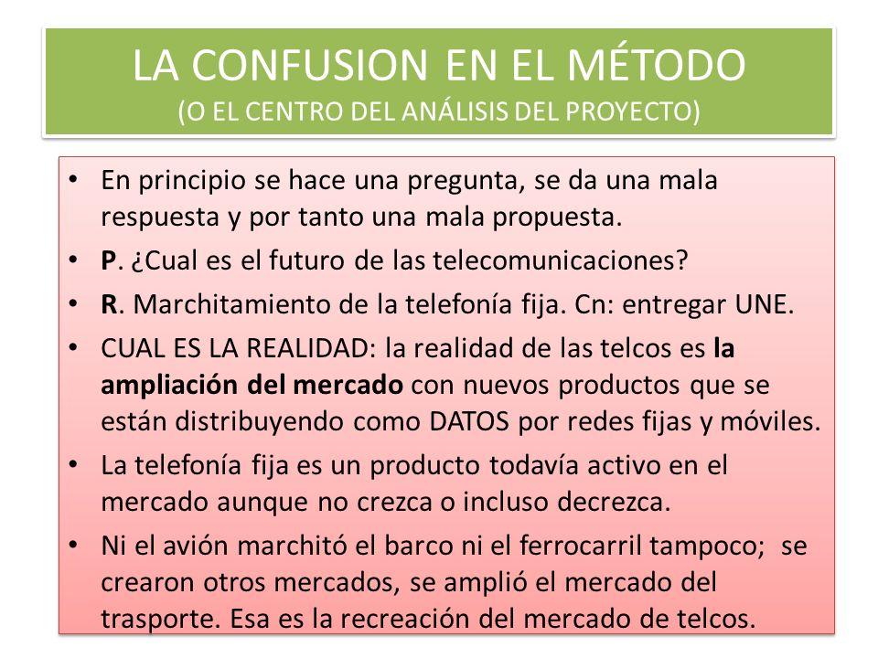 LA CONFUSION EN EL MÉTODO (O EL CENTRO DEL ANÁLISIS DEL PROYECTO) En principio se hace una pregunta, se da una mala respuesta y por tanto una mala propuesta.