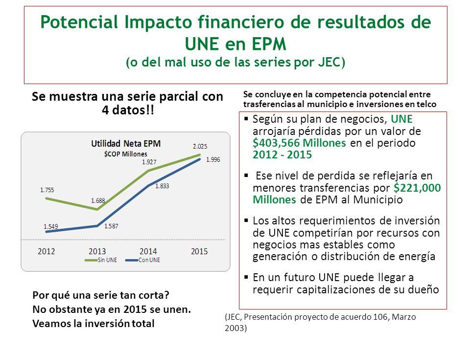 Potencial Impacto financiero de resultados de UNE en EPM (o del mal uso de las series por JEC) Se muestra una serie parcial con 4 datos!.