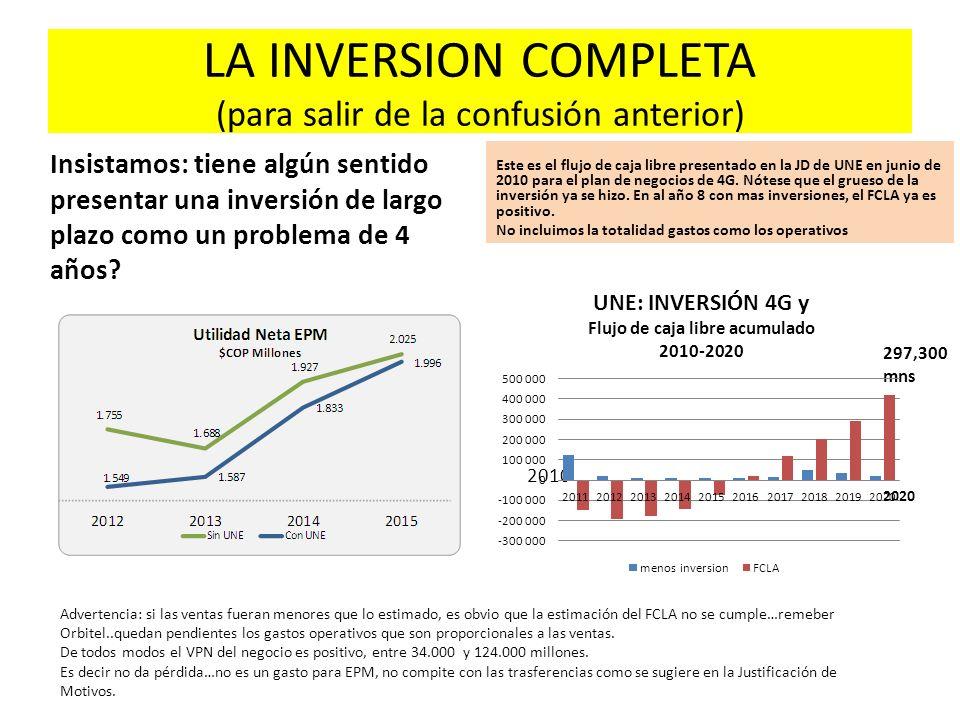 LA INVERSION COMPLETA (para salir de la confusión anterior) Insistamos: tiene algún sentido presentar una inversión de largo plazo como un problema de 4 años.