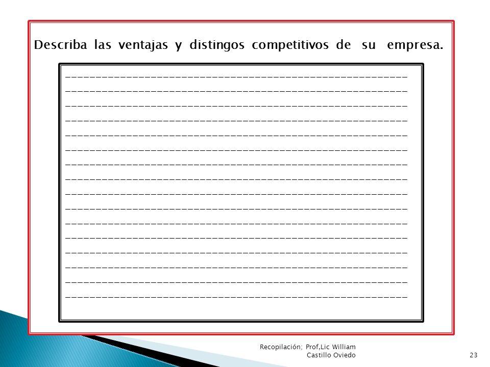 Describa las ventajas y distingos competitivos de su empresa. ________________________________________________________ _______________________________
