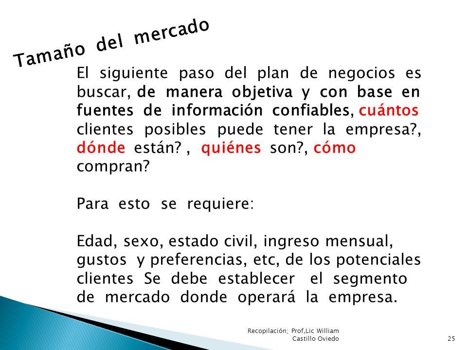 Tamaño del mercado El siguiente paso del plan de negocios es buscar, de manera objetiva y con base en fuentes de información confiables, cuántos clien