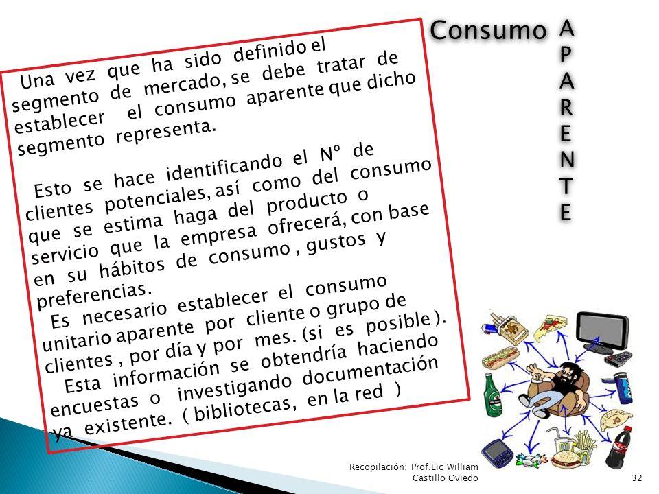 Consumo APARENTEAPARENTE APARENTEAPARENTE Una vez que ha sido definido el segmento de mercado, se debe tratar de establecer el consumo aparente que di