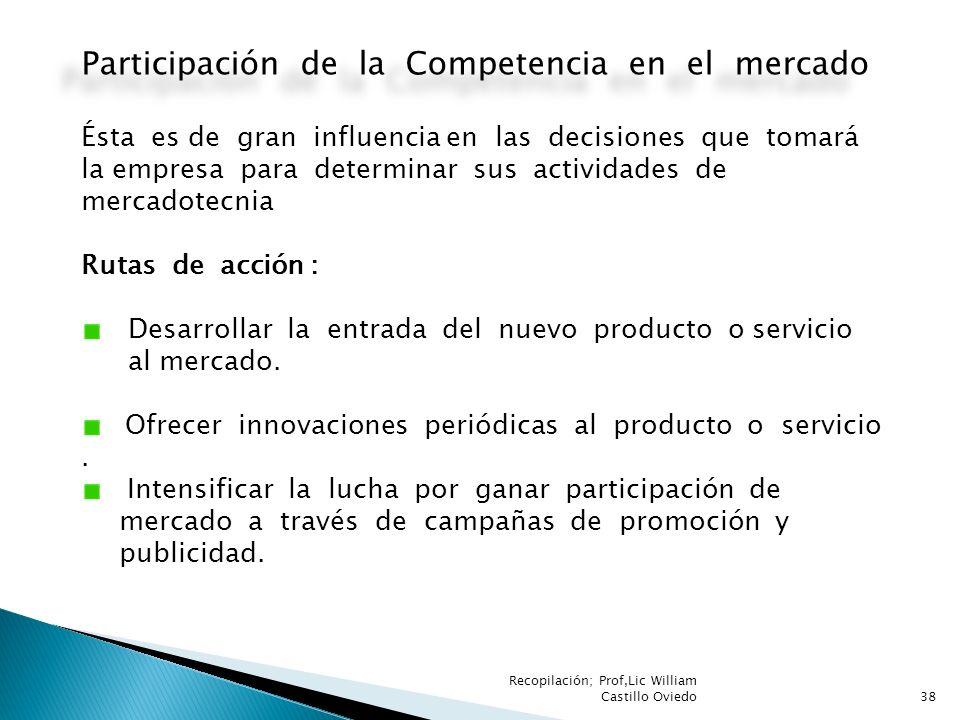 Participación de la Competencia en el mercado Ésta es de gran influencia en las decisiones que tomará la empresa para determinar sus actividades de me