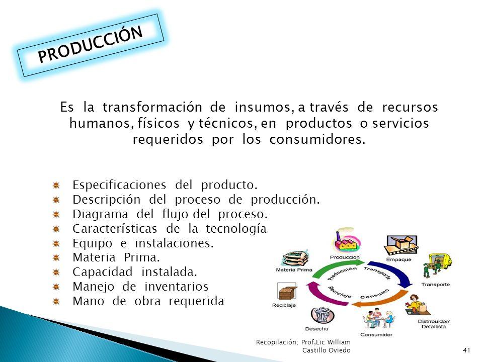 PRODUCCIÓN Es la transformación de insumos, a través de recursos humanos, físicos y técnicos, en productos o servicios requeridos por los consumidores