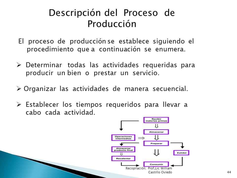 Descripción del Proceso de Producción El proceso de producción se establece siguiendo el procedimiento que a continuación se enumera. Determinar todas