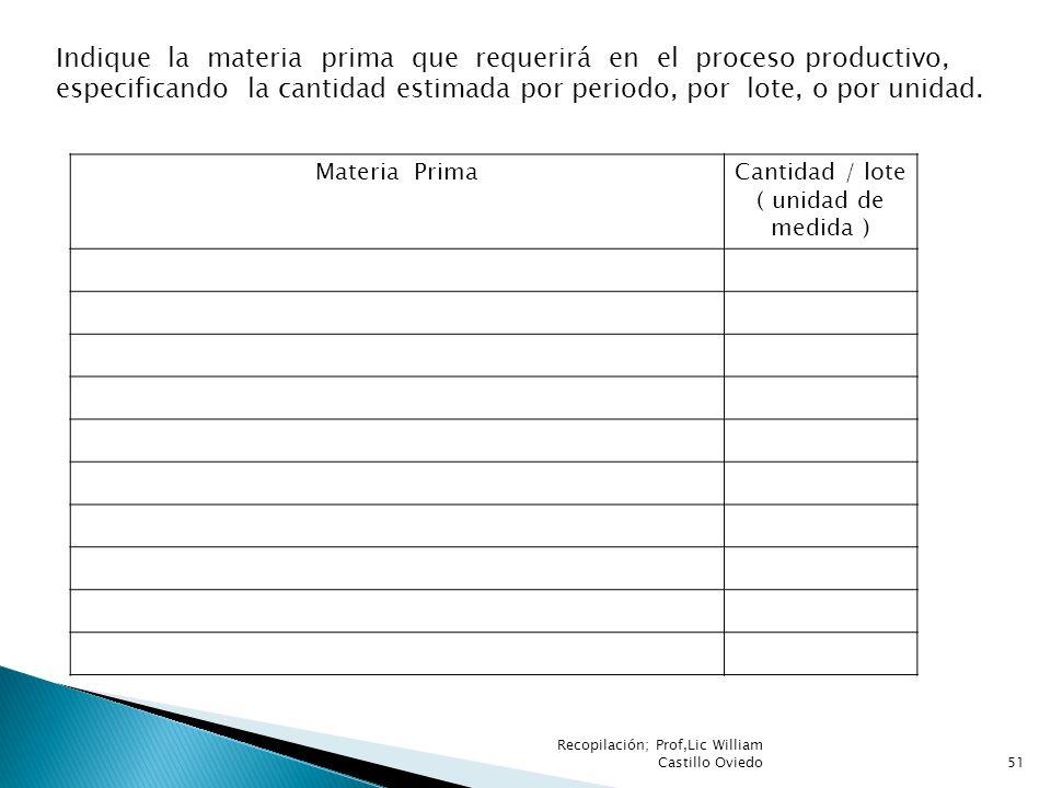 Indique la materia prima que requerirá en el proceso productivo, especificando la cantidad estimada por periodo, por lote, o por unidad. Materia Prima