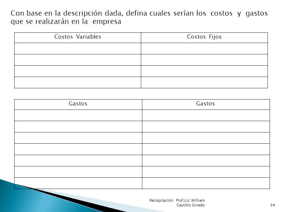 Recopilación; Prof,Lic William Castillo Oviedo54 Con base en la descripción dada, defina cuales serían los costos y gastos que se realizarán en la emp