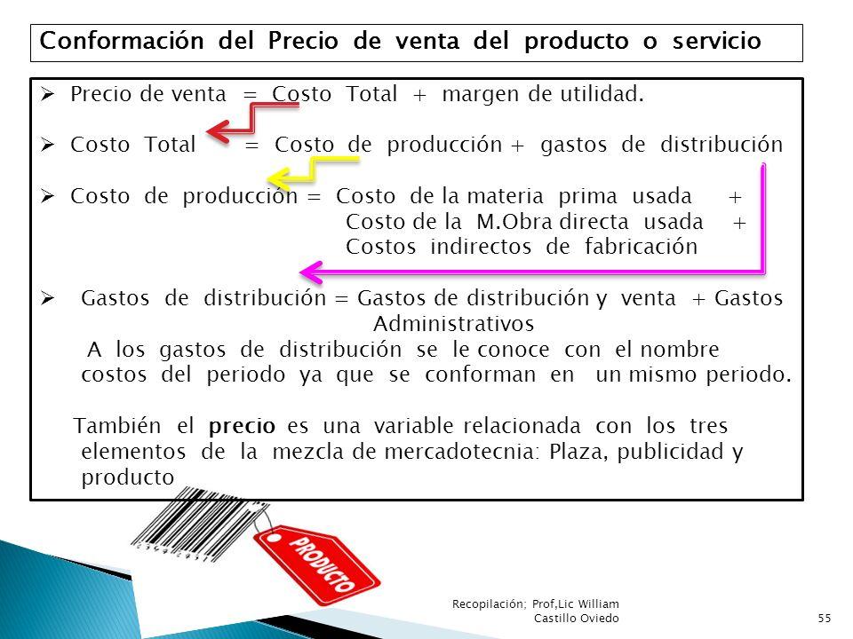 Recopilación; Prof,Lic William Castillo Oviedo55 Conformación del Precio de venta del producto o servicio Precio de venta = Costo Total + margen de ut