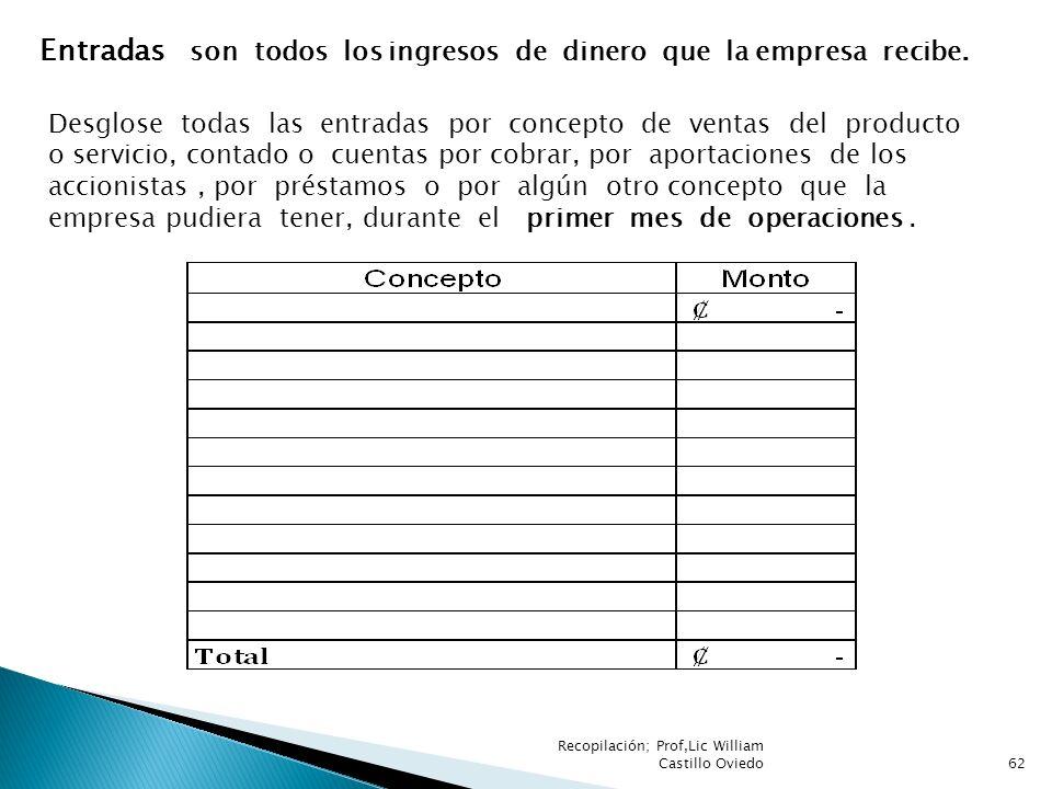 Recopilación; Prof,Lic William Castillo Oviedo62 Entradas son todos los ingresos de dinero que la empresa recibe. Desglose todas las entradas por conc