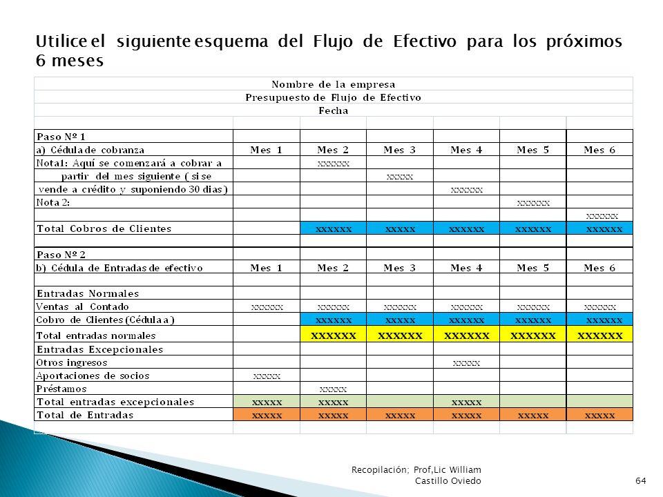 Recopilación; Prof,Lic William Castillo Oviedo64 Utilice el siguiente esquema del Flujo de Efectivo para los próximos 6 meses