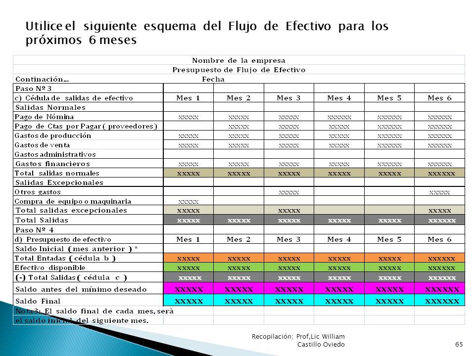 Recopilación; Prof,Lic William Castillo Oviedo65 Utilice el siguiente esquema del Flujo de Efectivo para los próximos 6 meses