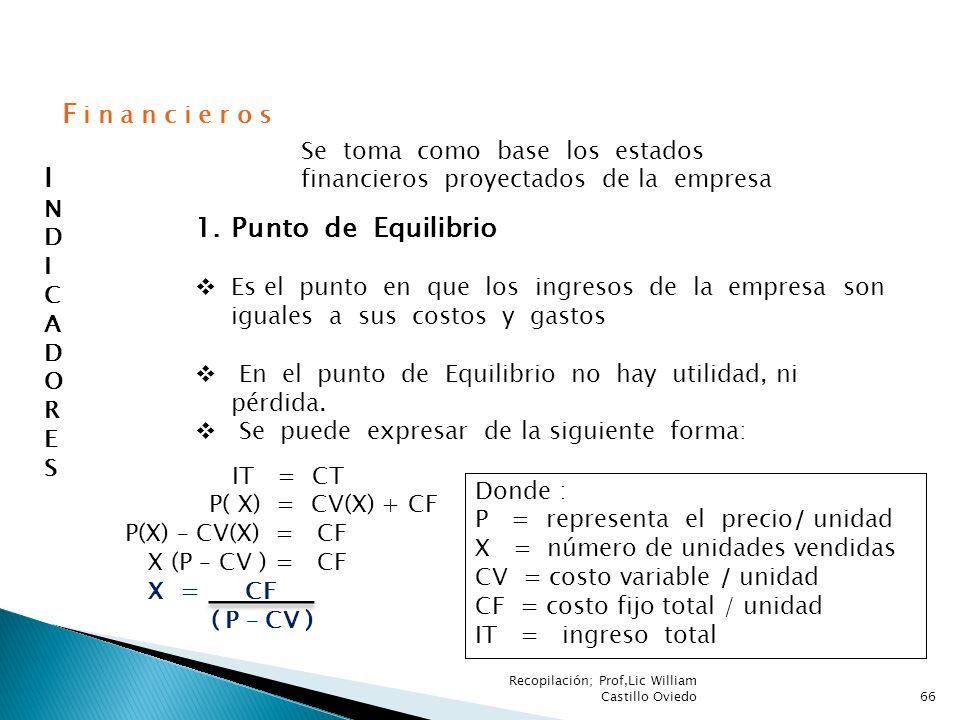 Recopilación; Prof,Lic William Castillo Oviedo66 F i n a n c i e r o s I N D I C A D O R E S 1.Punto de Equilibrio Es el punto en que los ingresos de