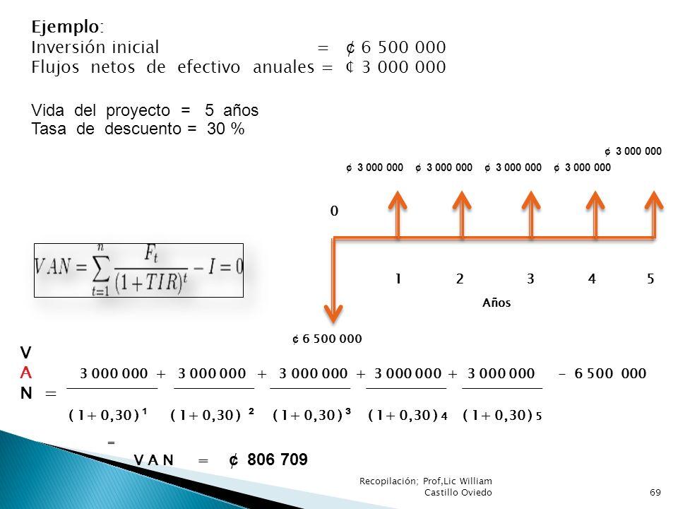 Recopilación; Prof,Lic William Castillo Oviedo69 Ejemplo: Inversión inicial = ¢ 6 500 000 Flujos netos de efectivo anuales = ¢ 3 000 000 Vida del proy