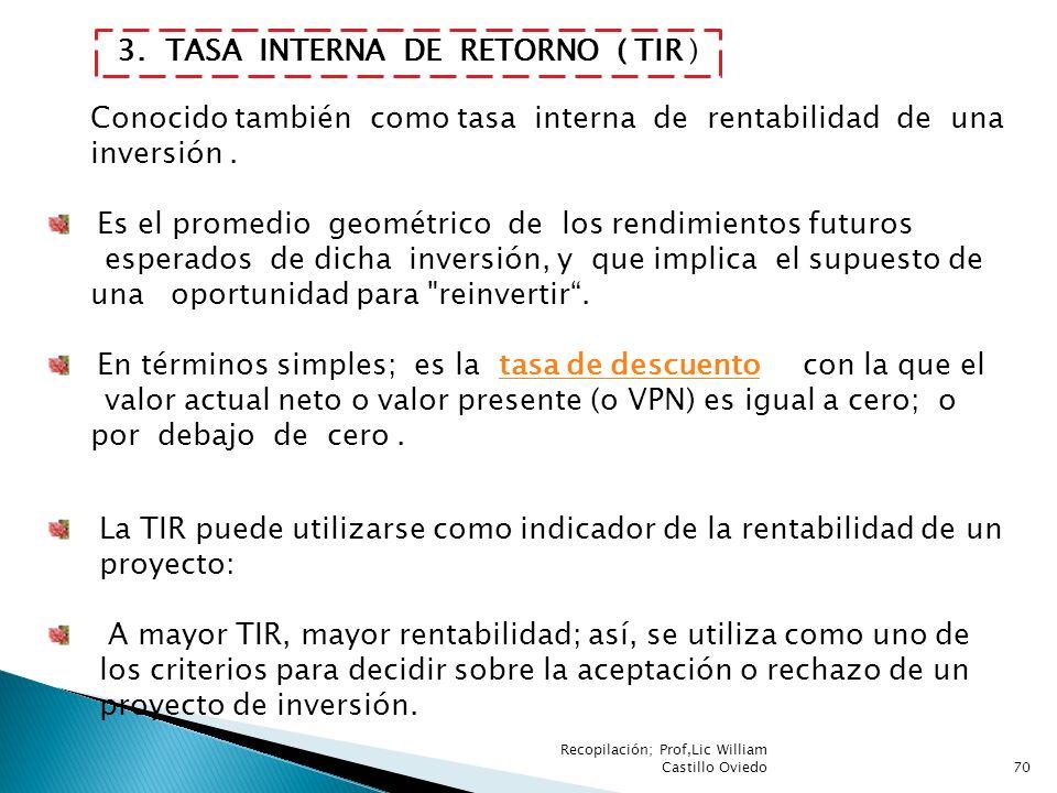 Recopilación; Prof,Lic William Castillo Oviedo70 3. TASA INTERNA DE RETORNO ( TIR ) Conocido también como tasa interna de rentabilidad de una inversió
