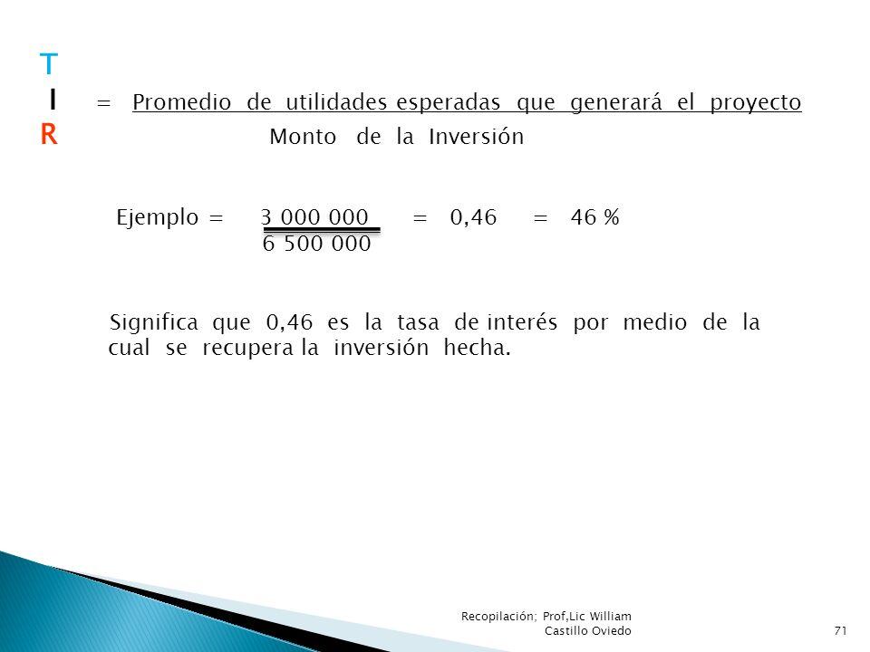 Recopilación; Prof,Lic William Castillo Oviedo71 T I = Promedio de utilidades esperadas que generará el proyecto R Monto de la Inversión Ejemplo = 3 0