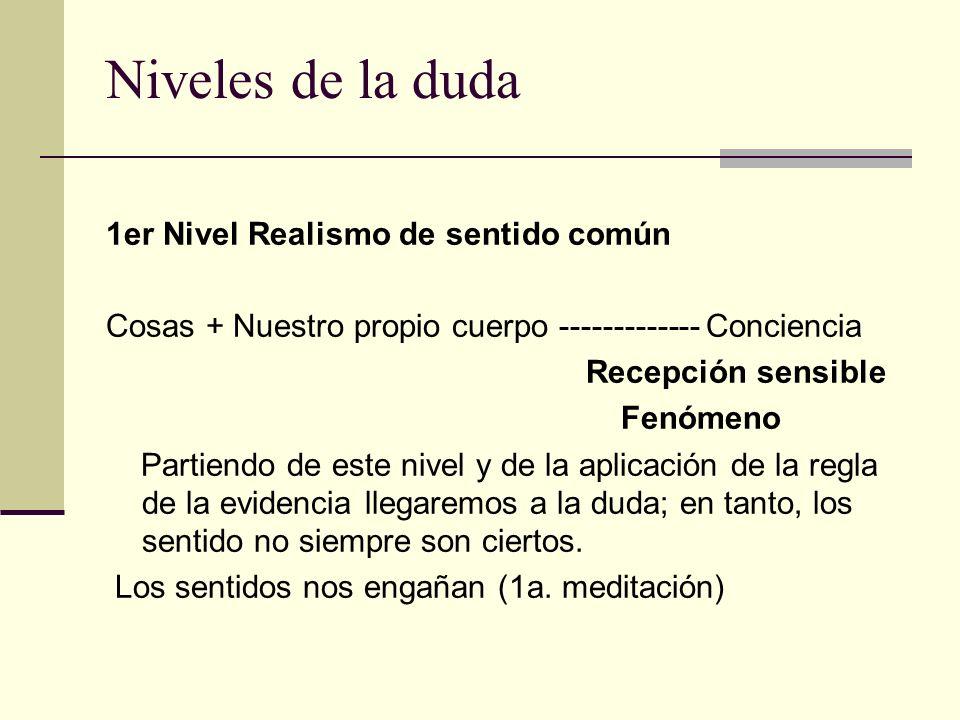 Niveles de la duda 1er Nivel Realismo de sentido común Cosas + Nuestro propio cuerpo ------------- Conciencia Recepción sensible Fenómeno Partiendo de