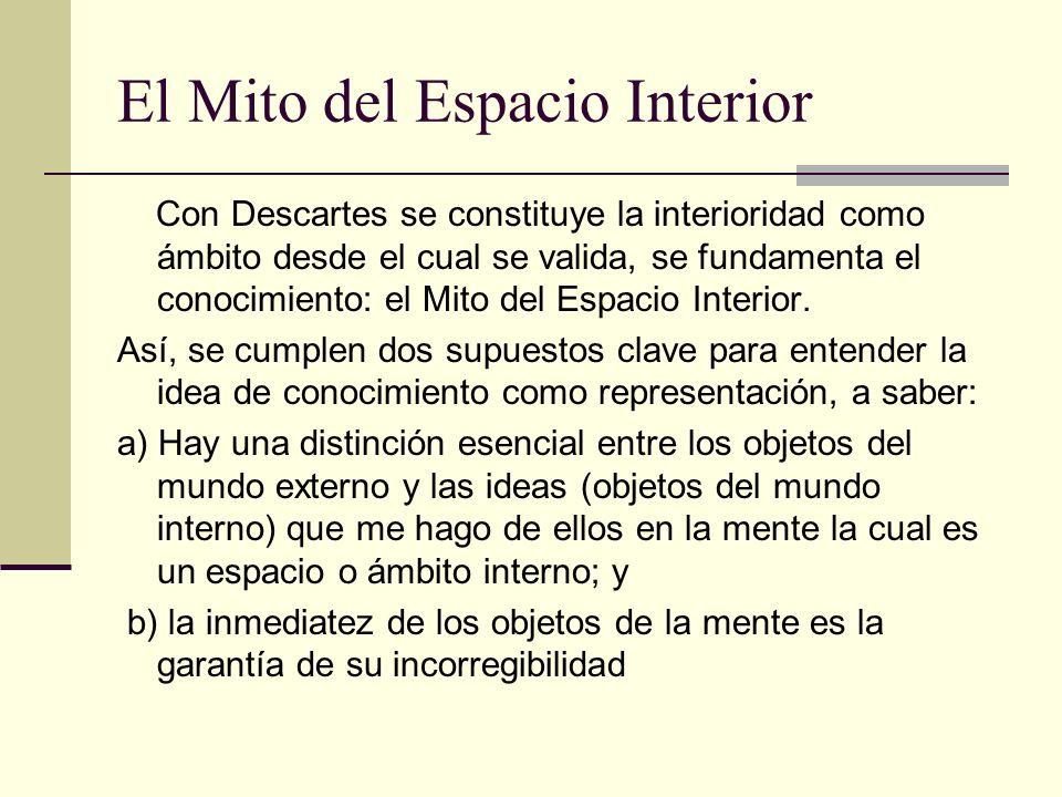 El Mito del Espacio Interior Con Descartes se constituye la interioridad como ámbito desde el cual se valida, se fundamenta el conocimiento: el Mito d