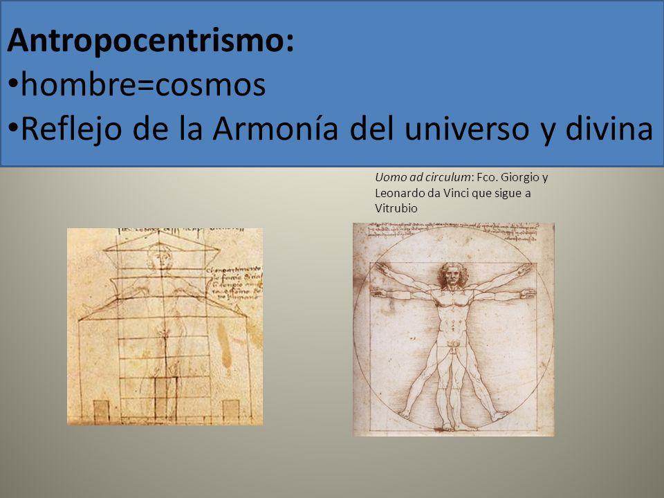 Interés creciente por el mundo Uomo ad circulum: Fco. Giorgio y Leonardo da Vinci que sigue a Vitrubio Antropocentrismo: hombre=cosmos Reflejo de la A