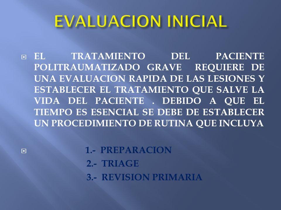 4.- REANIMACION 5.- AUXILIARES PARA LA REVISION PRIMARIA 6.- REVISION SECUNDARIA 7.- AUXILIARES PARA LA REVISION SECUNDARIA 8.- REEVALUACION Y MONITOREO CONTINUOS 9.- CUIDADOS DEFINITIVOS