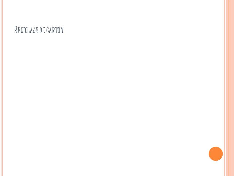 R ECICLAJE DE CARTÓN