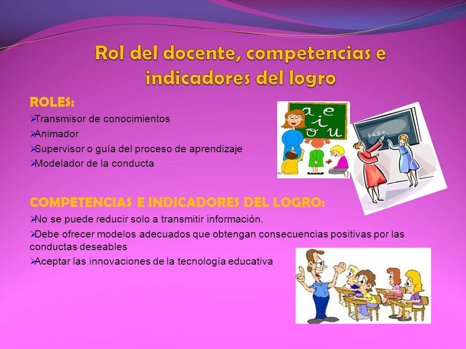 ROLES: Transmisor de conocimientos Animador Supervisor o guía del proceso de aprendizaje Modelador de la conducta COMPETENCIAS E INDICADORES DEL LOGRO